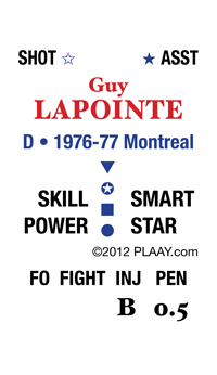 Guy LaPointe from '76-77  Montreal for HOCKEY BLAST