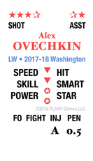 Sample player card for 2017-18 HOCKEY BLAST