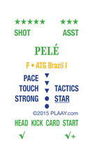 Pele from the International Football Legends cards, SOCCER BLAST